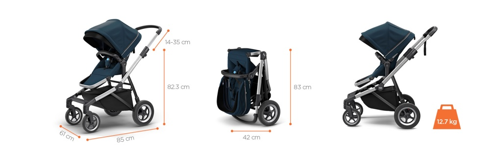 Thule Sleek Specifications cm kg.jpg
